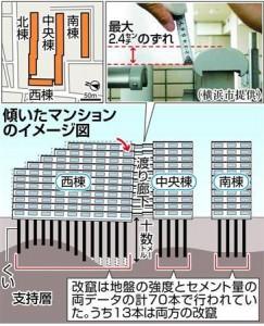 産経新聞-10月18日-パークシティlala横浜