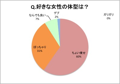 015_graph1