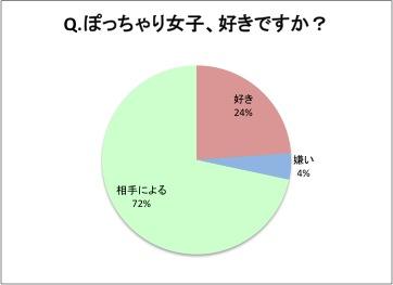 015_graph2
