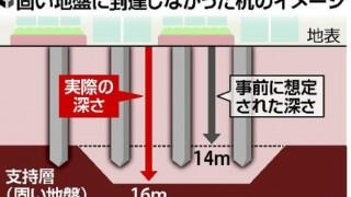 杭打ちデータ流用旭化成以外にも大手業者ジャパンパイルで18物件 2ch「やはり氷山の一角だったか」