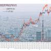来年の日本経済はどうなる 2015年の円相場 大幅な円安ドル高の流れストップ