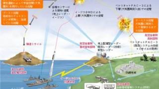 日本の弾道ミサイル防衛 北朝鮮の脅威に備えて結構頑張ってたwwwww