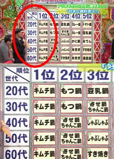 118-4