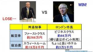 舛添都知事とロンドン市長の海外出張費を比較検証した結果 桁違いの豪遊わろたwwwww