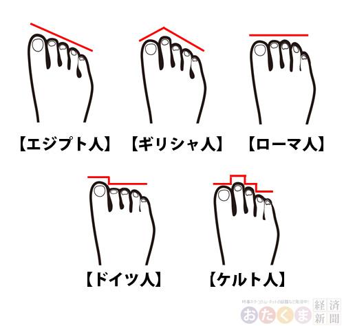 wpid-ashiyubi05.jpg