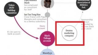 五輪裏金招致疑惑 日本メディアが報じない事 英紙ガーディアン「日本の大手広告代理店が裏金事件に絡んでいる」フランス検察当局が捜査に