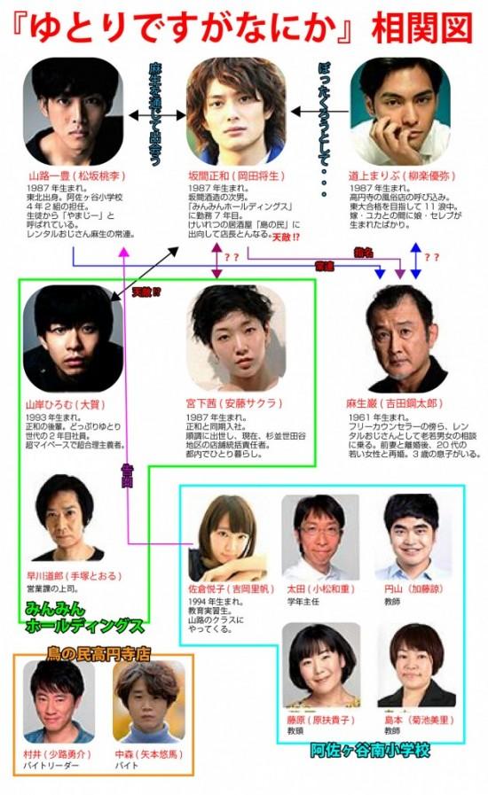 sokan_yutori-628x1024