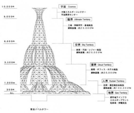 wpid-hyperbuild0.jpg