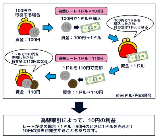 step1_01