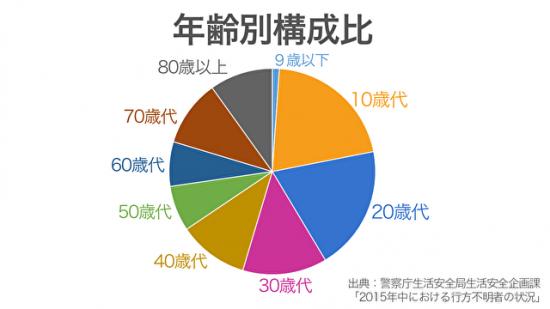 _1485856681_1485856645_graph1