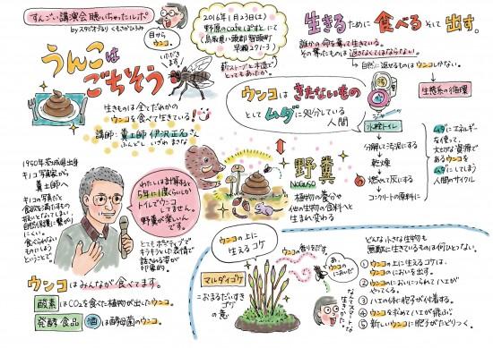 unkohagochiso11