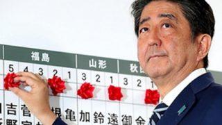 【世論調査】選挙後の安倍内閣の支持率 伸びすぎワロタwwwwwww