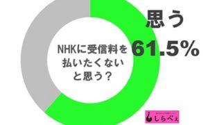 【社会】NHK受信料『支払率』都道府県別ランキング作ってみた