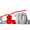 8%から10%とか「実質25%アップじゃん?」って話しても一瞬通じないのは何故なのか
