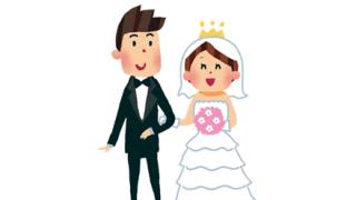 【画像】結婚式の招待状の正しい返し方がこちら
