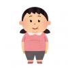 【体重136キロのカノジョ】と【喧嘩】した結果 →