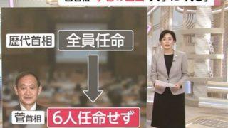 ◆日本学術会議さん◆が2020年に開いたシンポジウムwwwwww